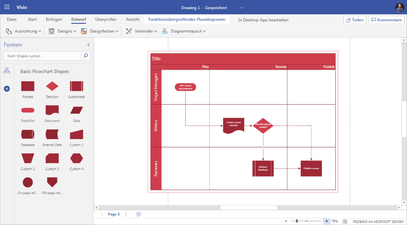 Visio Data Visualizer Flussdiagramm in Visio Online