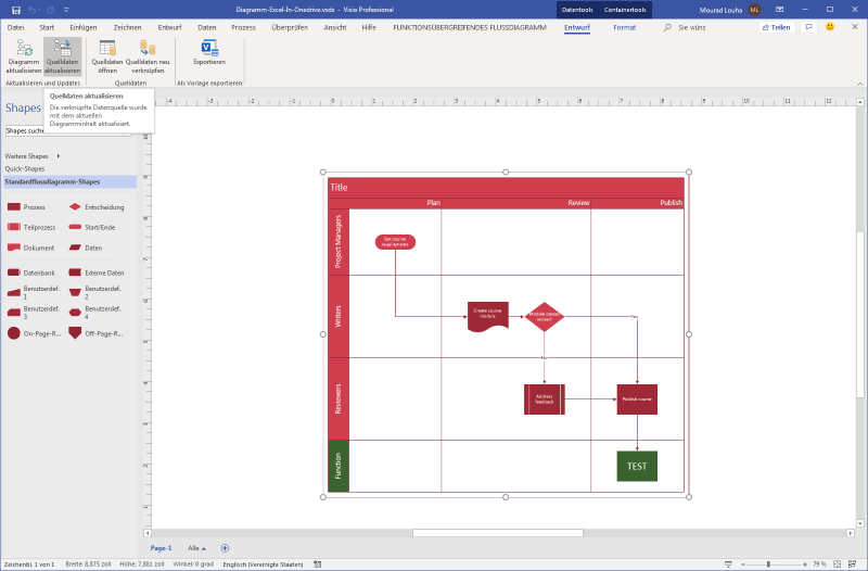 Datenaktualisierung vom Visio Data Visualizer Flussdiagramm