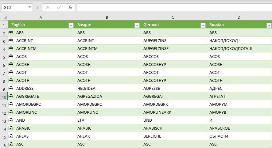 Excel-Funktionen als Datentyp in Excel