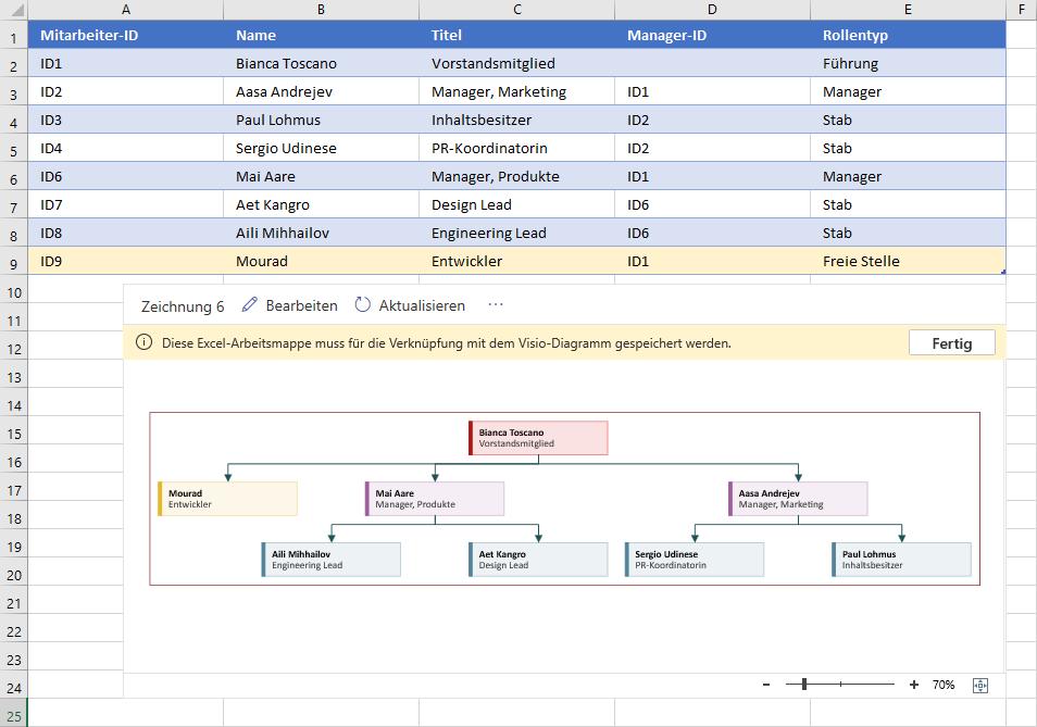 Organisationsdiagramm im Visio Data Analyzer Add-In