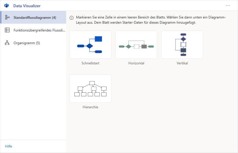 Startansicht im Visio Data Analyzer Add-In