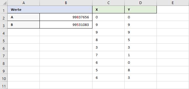 LNUM.COMPARE - Arrays generieren