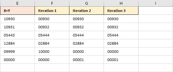 LNUM.SUM - Iteration in einer Formel
