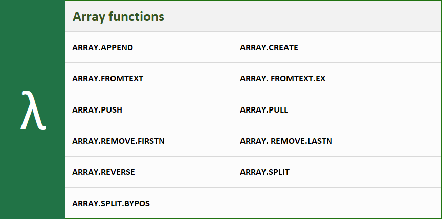 Custom Array Functions