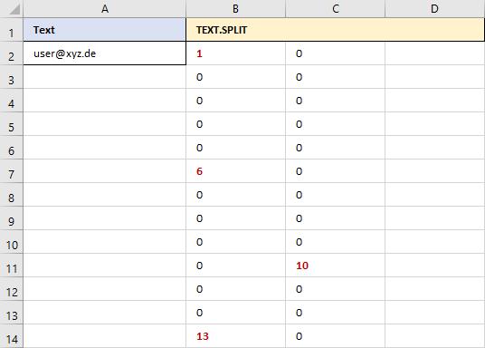 TEXT.SPLIT - Ausgabematrix zum Vergleich