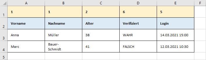 JSON.FROMRANGE - Zellbereich in Excel mit Angabe von Datentypen